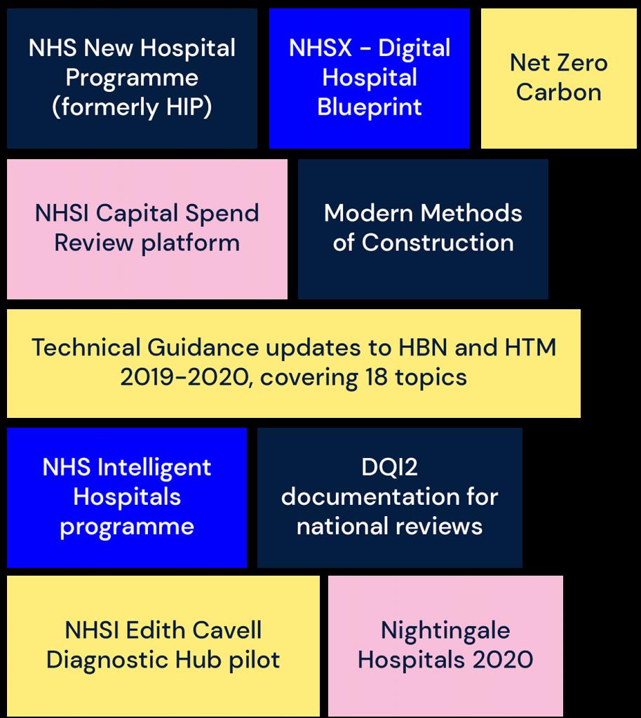 Trusted Strategic Advisers to NHSI